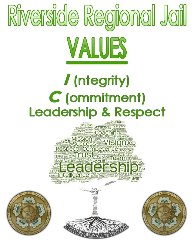 RRJA Values Graphic